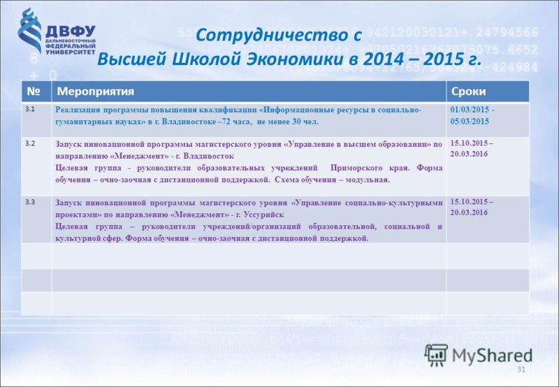 Сотрудничество с Высшей Школой Экономики в 2014 – 2015 г. МероприятияСроки 3.1 Реализация программы повышения квалификации «Информационные ресурсы в социально- гуманитарных науках» в г. Владивостоке –72 часа, не менее 30 чел. 01/03/2015 - 05/03/2015
