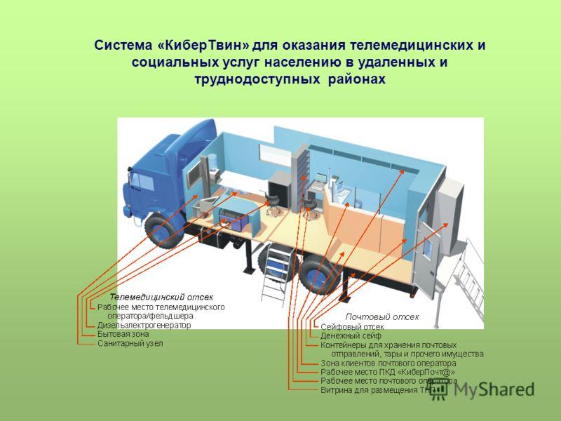 Система «КиберТвин» для оказания телемедицинских и социальных услуг населению в удаленных и труднодоступных районах