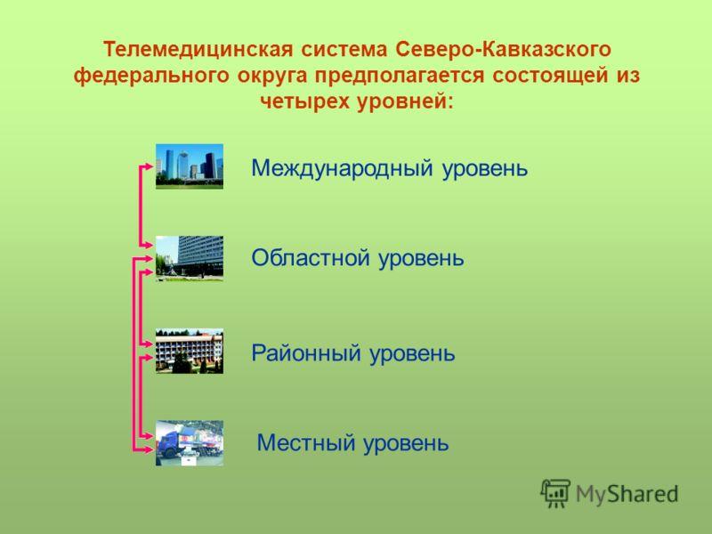 Телемедицинская система Северо-Кавказского федерального округа предполагается состоящей из четырех уровней: Международный уровень Областной уровень Районный уровень Местный уровень