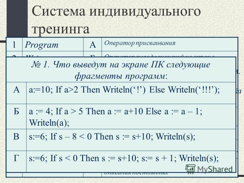 Система индивидуального тренинга Варианты тренинга: определение правильных и неправильных элементов, отмечая их + или – соответственно; определение пар или их составление; группировка по условию; определение каких-либо данных по элементу; запись элем