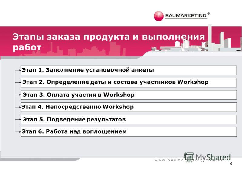 Этапы заказа продукта и выполнения работ 6 Этап 1. Заполнение установочной анкеты Этап 3. Оплата участия в Workshop Этап 5. Подведение результатов Этап 4. Непосредственно Workshop Этап 2. Определение даты и состава участников Workshop Этап 6. Работа