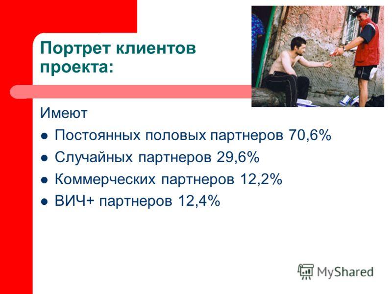 Портрет клиентов проекта: Имеют Постоянных половых партнеров 70,6% Случайных партнеров 29,6% Коммерческих партнеров 12,2% ВИЧ+ партнеров 12,4%