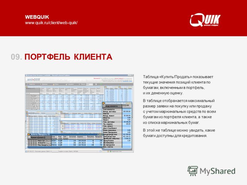 WEBQUIK www.quik.ru/client/web-quik/ 09. ПОРТФЕЛЬ КЛИЕНТА Таблица «Клиентский портфель» содержит информацию по объему собственных и маржинальных средств, доступных для торговли, изменению стоимости портфеля за день в процентном и денежном выражении.
