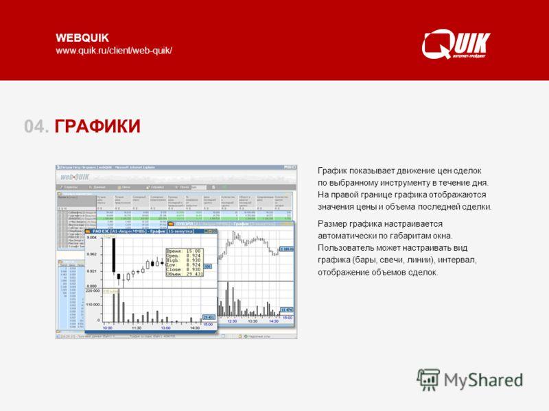 WEBQUIK www.quik.ru/client/web-quik/ 04. ГРАФИКИ График показывает движение цен сделок по выбранному инструменту в течение дня. На правой границе графика отображаются значения цены и объема последней сделки. Размер графика настраивается автоматически
