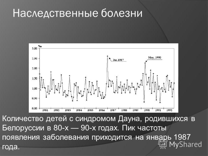 Наследственные болезни Количество детей с синдромом Дауна, родившихся в Белоруссии в 80-х 90-х годах. Пик частоты появления заболевания приходится на январь 1987 года.
