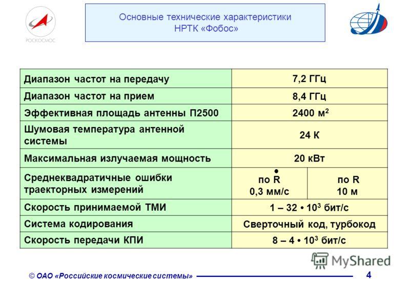 © ОАО «Российские космические системы» 4 Диапазон частот на передачу 7,2 ГГц Диапазон частот на прием 8,4 ГГц Эффективная площадь антенны П2500 2400 м 2 Шумовая температура антенной системы 24 К Максимальная излучаемая мощность20 кВт Среднеквадратичн