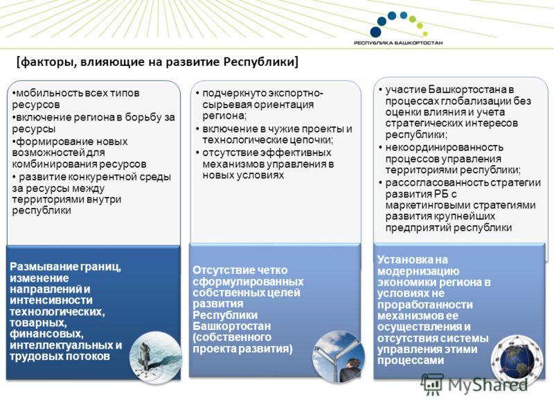 мобильность всех типов ресурсов включение региона в борьбу за ресурсы формирование новых возможностей для комбинирования ресурсов развитие конкурентной среды за ресурсы между территориями внутри республики Размывание границ, изменение направлений и и