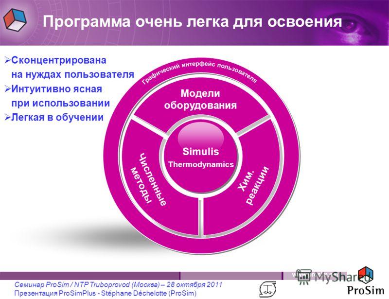 www.prosim.net Семинар ProSim / NTP Truboprovod (Москва) – 28 октября 2011 Презентация ProSimPlus - Stéphane Déchelotte (ProSim) Программа очень легка для освоения Сконцентрирована на нуждах пользователя Интуитивно ясная при использовании Легкая в об