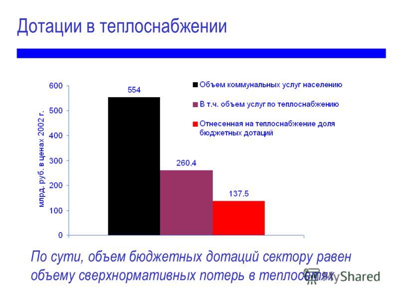 Дотации в теплоснабжении По сути, объем бюджетных дотаций сектору равен объему сверхнормативных потерь в теплосетях