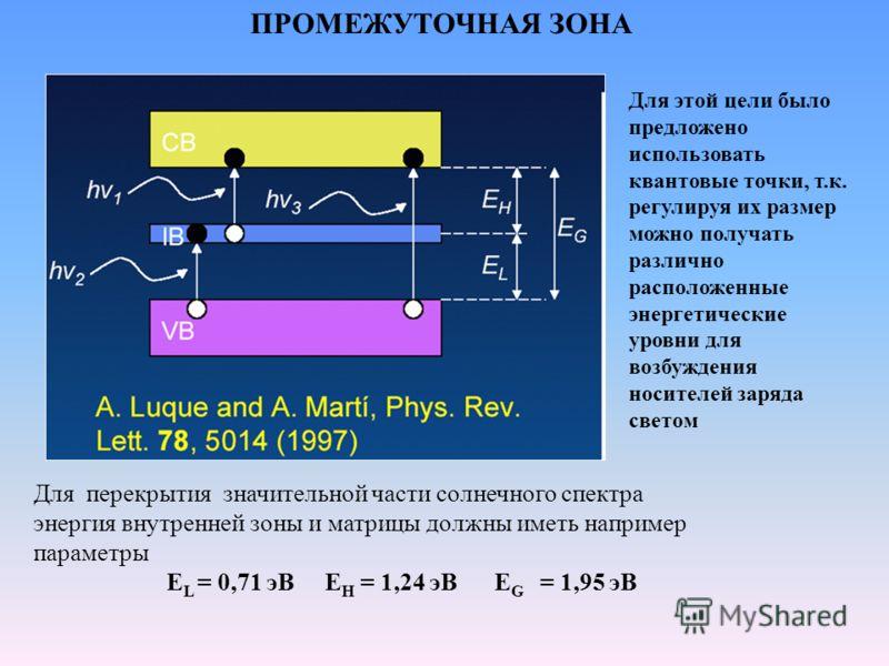ПРОМЕЖУТОЧНАЯ ЗОНА Для перекрытия значительной части солнечного спектра энергия внутренней зоны и матрицы должны иметь например параметры E L = 0,71 эВ E H = 1,24 эВ E G = 1,95 эВ Для этой цели было предложено использовать квантовые точки, т.к. регул