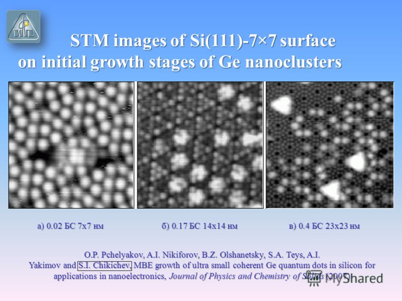 STM images of Si(111)-7×7 surface on initial growth stages of Ge nanoclusters а) 0.02 БС 7х7 нм б) 0.17 БС 14х14 нм в) 0.4 БС 23х23 нм O.P. Pchelyakov, A.I. Nikiforov, B.Z. Olshanetsky, S.A. Teys, A.I. Yakimov and S.I. Chikichev, MBE growth of ultra