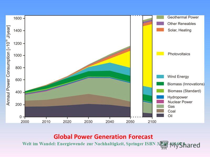 Global Power Generation Forecast Welt im Wandel: Energiewende zur Nachhaltigkeit, Springer ISBN 3-540-40160-1