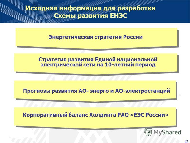 12 Исходная информация для разработки Схемы развития ЕНЭС Энергетическая стратегия России Стратегия развития Единой национальной электрической сети на 10-летний период Прогнозы развития АО- энерго и АО-электростанций Корпоративный баланс Холдинга РАО