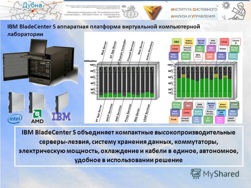 IBM BladeCenter S объединяет компактные высокопроизводительные серверы-лезвия, систему хранения данных, коммутаторы, электрическую мощность, охлаждение и кабели в единое, автономное, удобное в использовании решение IBM BladeCenter S аппаратная платфо