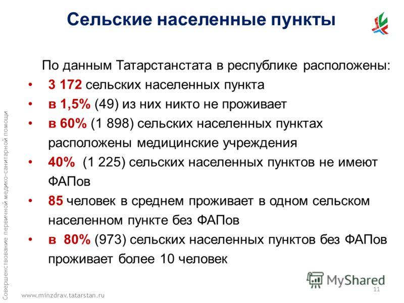 www.minzdrav.tatarstan.ru Совершенствование первичной медико-санитарной помощи Сельские населенные пункты По данным Татарстанстата в республике расположены: 3 172 сельских населенных пункта в 1,5% (49) из них никто не проживает в 60% (1 898) сельских