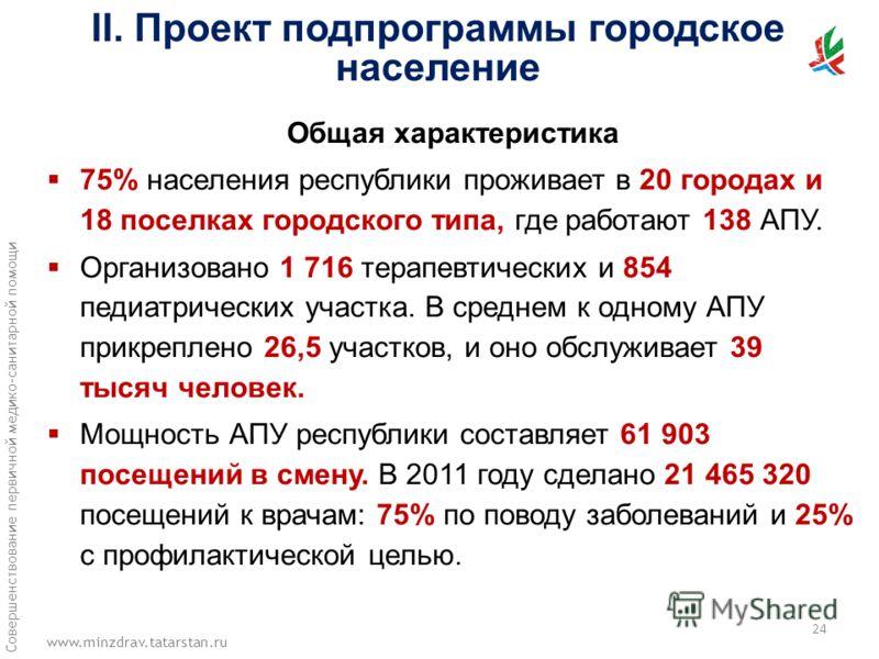 www.minzdrav.tatarstan.ru Совершенствование первичной медико-санитарной помощи II. Проект подпрограммы городское население Общая характеристика 75% населения республики проживает в 20 городах и 18 поселках городского типа, где работают 138 АПУ. Орган