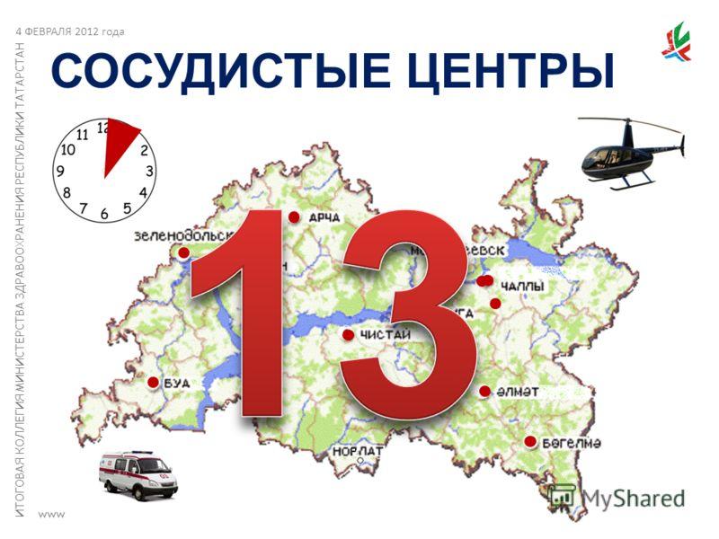 ИТОГОВАЯ КОЛЛЕГИЯ МИНИСТЕРСТВА ЗДРАВООХРАНЕНИЯ РЕСПУБЛИКИ ТАТАРСТАН www.minzdrav.tatarstan.ru СОСУДИСТЫЕ ЦЕНТРЫ 4 ФЕВРАЛЯ 2012 года