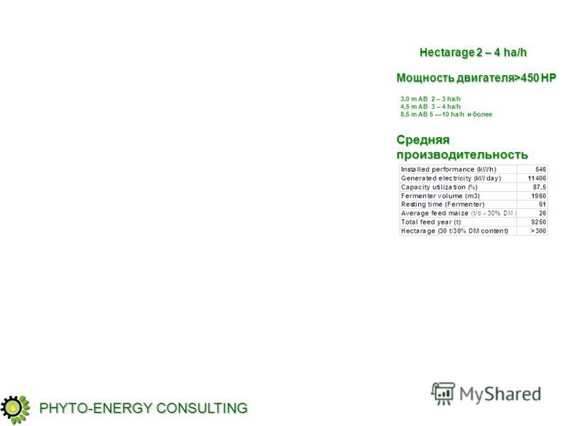 PHYTO-ENERGY CONSULTING Hectarage 2 – 4 ha/h Мощность двигателя>450 HP 3,0 m AB 2 – 3 ha/h 4,5 m AB 3 – 4 ha/h 8,5 m AB 5 ––10 ha/h и более Средняя производительность