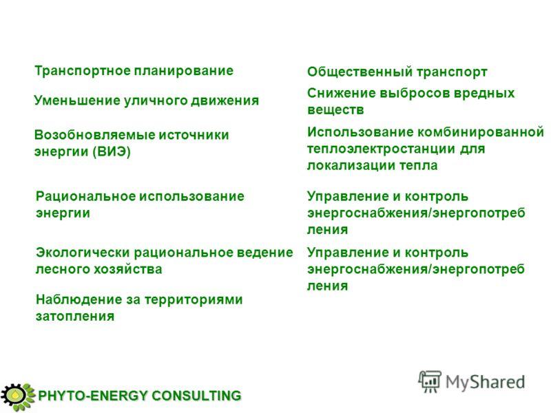 Транспортное планирование Уменьшение уличного движения Возобновляемые источники энергии (ВИЭ) Рациональное использование энергии Экологически рациональное ведение лесного хозяйства Наблюдение за территориями затопления Общественный транспорт Снижение