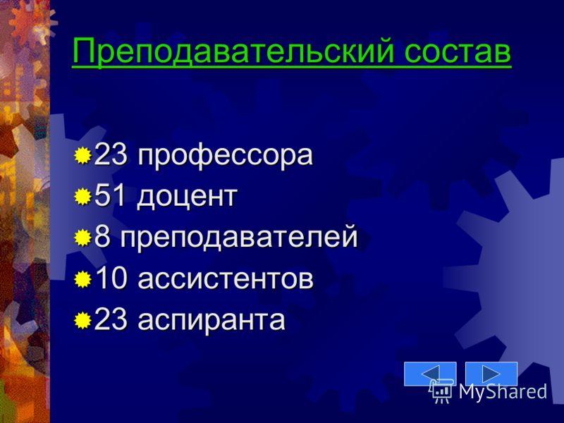 Преподавательский состав 23 профессора 23 профессора 51 доцент 51 доцент 8 преподавателей 8 преподавателей 10 ассистентов 10 ассистентов 23 аспиранта 23 аспиранта