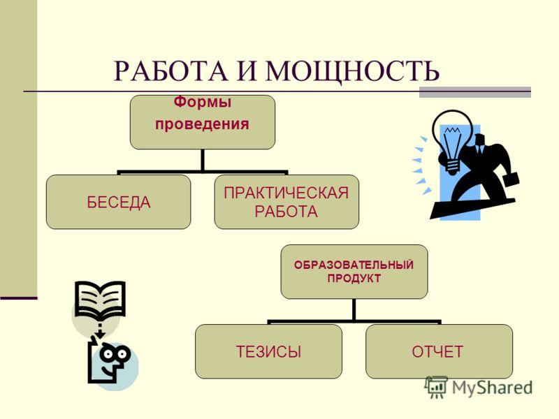 УЧЕБНЫЙ ПЛАН БЛОК 1: РАБОТА И МОЩНОСТЬ БЛОК 2: ФИЗИКА И МЕДИЦИНА БЛОК 3: ФИЗИКА И ТРИЗ