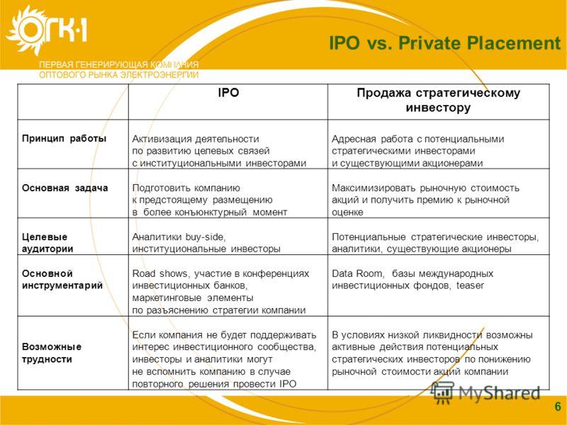 6 Содержание 6 IPO vs. Private Placement IPOПродажа стратегическому инвестору Принцип работыАктивизация деятельности по развитию целевых связей с институциональными инвесторами Адресная работа с потенциальными стратегическими инвесторами и существующ