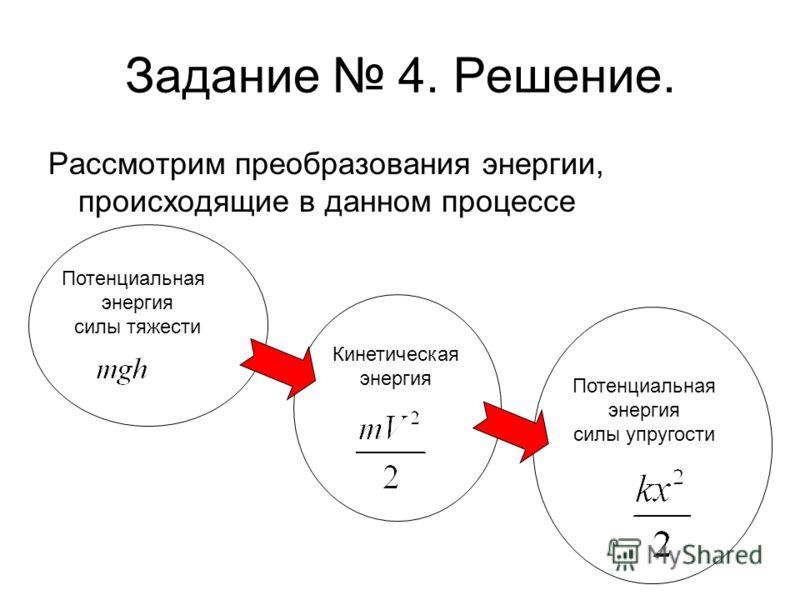 Задание 4. Решение. Рассмотрим преобразования энергии, происходящие в данном процессе Потенциальная энергия силы тяжести Кинетическая энергия Потенциальная энергия силы упругости