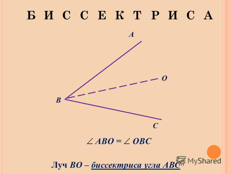 A C O B ABO = OBC Луч BO – биссектриса угла АВС БИССЕКТРИСА