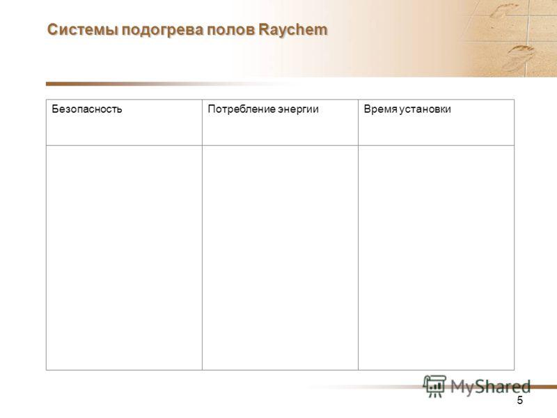 5 Системы подогрева полов Raychem БезопасностьПотребление энергииВремя установки