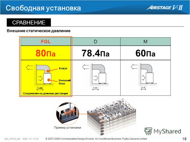 © 2007-2008 Communication Design Division, Air Conditioner Business. Fujitsu General Limited LEA_V001E_002 2008 / 10 / 10 04 16 Свободная установка FGLDM 80 Па 78.4 Па 60 Па Пример установки СРАВНЕНИЕ Внешние статическое давление Внешний блок Кожух С