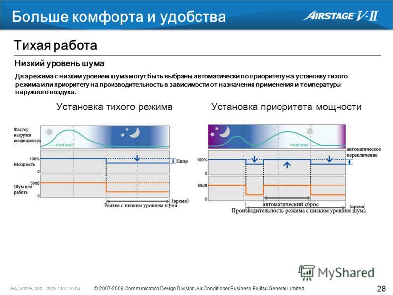 © 2007-2008 Communication Design Division, Air Conditioner Business. Fujitsu General Limited LEA_V001E_002 2008 / 10 / 10 04 28 Тихая работа Низкий уровень шума Два режима с низким уровнем шума могут быть выбраны автоматически по приоритету на устано