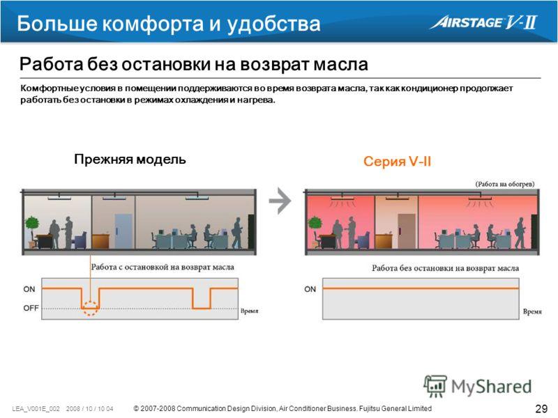 © 2007-2008 Communication Design Division, Air Conditioner Business. Fujitsu General Limited LEA_V001E_002 2008 / 10 / 10 04 29 Работа без остановки на возврат масла Комфортные условия в помещении поддерживаются во время возврата масла, так как конди