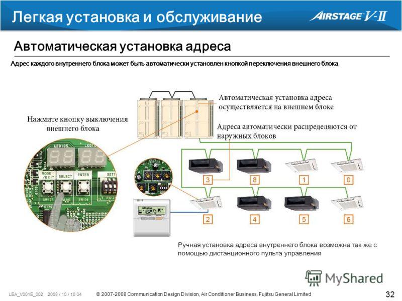 © 2007-2008 Communication Design Division, Air Conditioner Business. Fujitsu General Limited LEA_V001E_002 2008 / 10 / 10 04 32 Автоматическая установка адреса Адрес каждого внутреннего блока может быть автоматически установлен кнопкой переключения в
