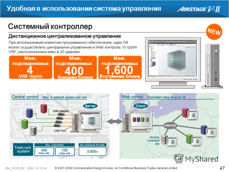 © 2007-2008 Communication Design Division, Air Conditioner Business. Fujitsu General Limited LEA_V001E_002 2008 / 10 / 10 04 47 Системный контроллер Дистанционное централизованное управление Макс. подсоединяемых 4 VRF групп Макс. подсоединяемых 400 В