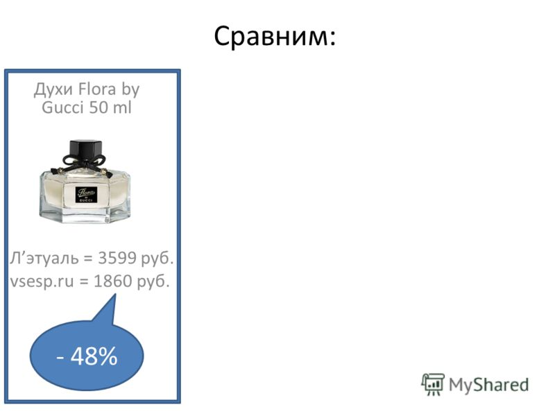 Сравним: Лэтуаль = 3599 руб. vsesp.ru = 1860 руб. Духи Flora by Gucci 50 ml - 48%