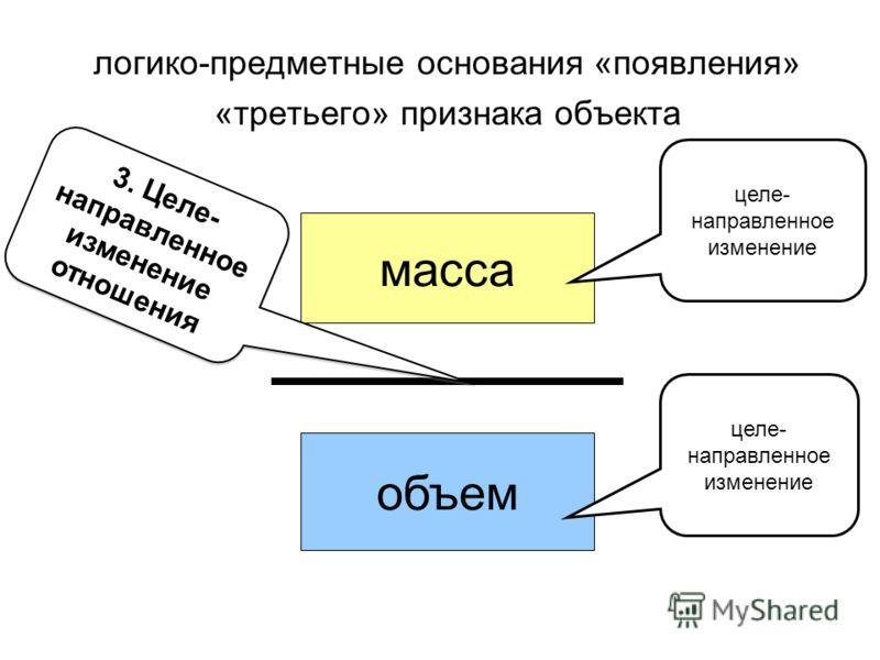 логико-предметные основания «появления» «третьего» признака объекта масса объем целе- направленное изменение 3. Целе- направленное изменение отношения 3. Целе- направленное изменение отношения