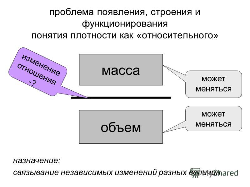 проблема появления, строения и функционирования понятия плотности как «относительного» назначение: связывание независимых изменений разных величин масса объем может меняться изменение отношения -?