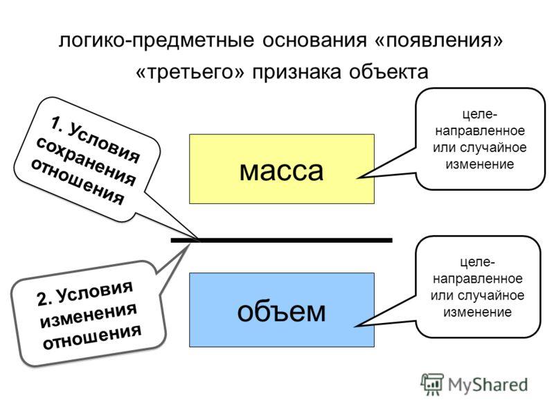 логико-предметные основания «появления» «третьего» признака объекта масса объем целе- направленное или случайное изменение 1. Условия сохранения отношения 2. Условия изменения отношения