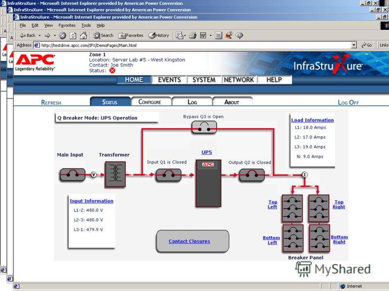 Масштабируемая Архитектура для защиты центров обработки данных Эксплуатационные аспекты. Контроль системы.