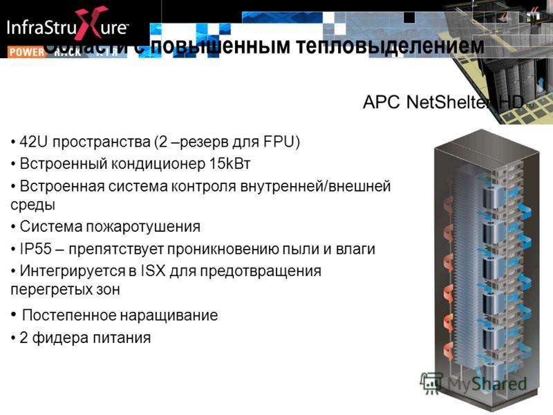 Области с повышенным тепловыделением APC NetShelter HD TM 42U пространства (2 –резерв для FPU) Встроенный кондиционер 15kВт Встроенная система контроля внутренней/внешней среды Система пожаротушения IP55 – препятствует проникновению пыли и влаги Инте