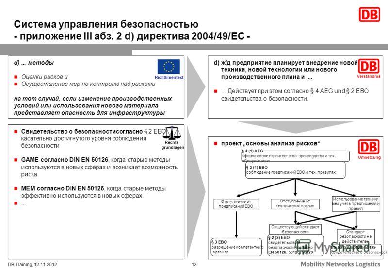 12DB Training, 12.11.2012 Система управления безопасностью - приложение III абз. 2 d) директива 2004/49/EС - d)... методы Оценки рисков и Осуществление мер по контролю над рисками на тот случай, если изменение производственных условий или использован