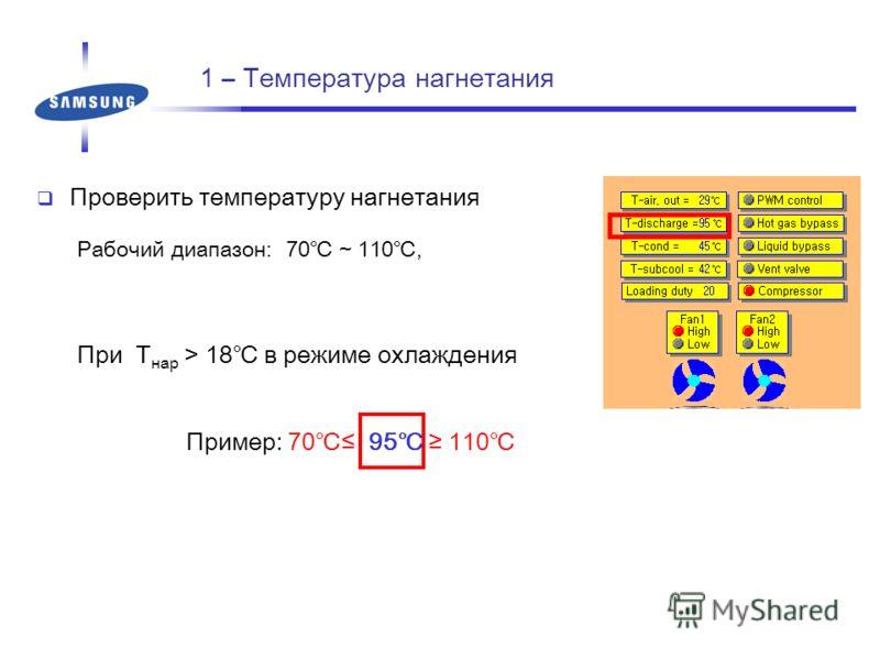 1 – Температура нагнетания Проверить температуру нагнетания Рабочий диапазон: 70 ~ 110, Пример: 70 95 110 При T нар > 18 в режиме охлаждения