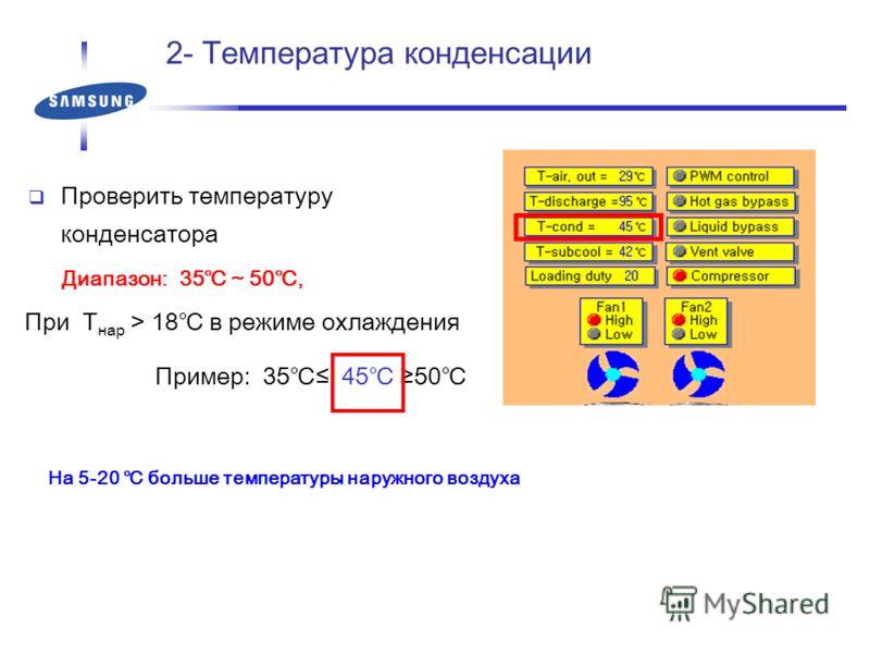 2- Температура конденсации Проверить температуру конденсатора Диапазон: 35 ~ 50, Пример: 35 45 50 При T нар > 18 в режиме охлаждения На 5-20 больше температуры наружного воздуха