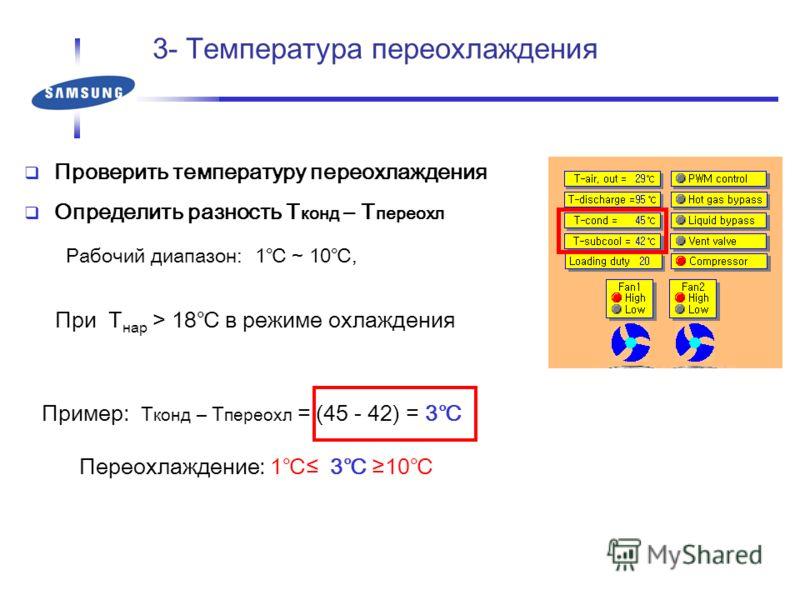 Проверить температуру переохлаждения Определить разность T конд – T переохл Рабочий диапазон: 1 ~ 10, Пример: T конд – T переохл = (45 - 42) = 3 Переохлаждение: 1 3 10 При T нар > 18 в режиме охлаждения 3- Температура переохлаждения