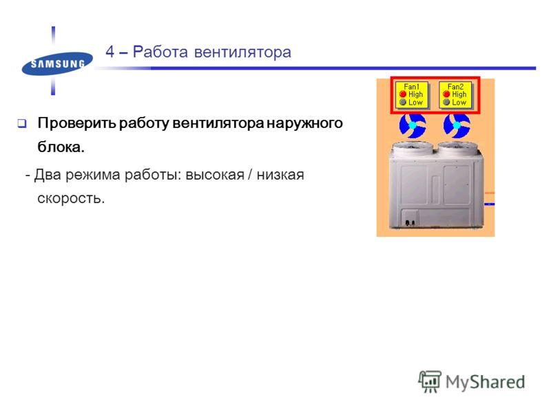 4 – Работа вентилятора Проверить работу вентилятора наружного блока. - Два режима работы: высокая / низкая скорость.