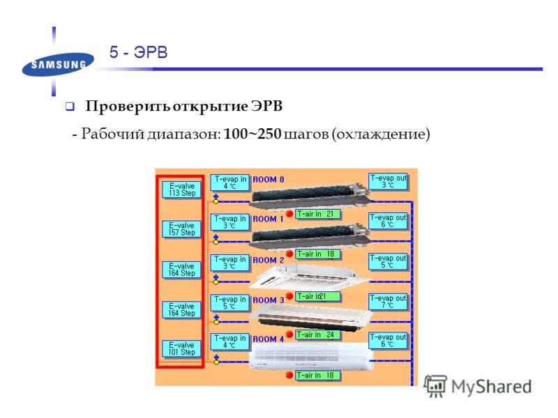 5 - ЭРВ Проверить открытие ЭРВ - Рабочий диапазон: 100~250 шагов (охлаждение)