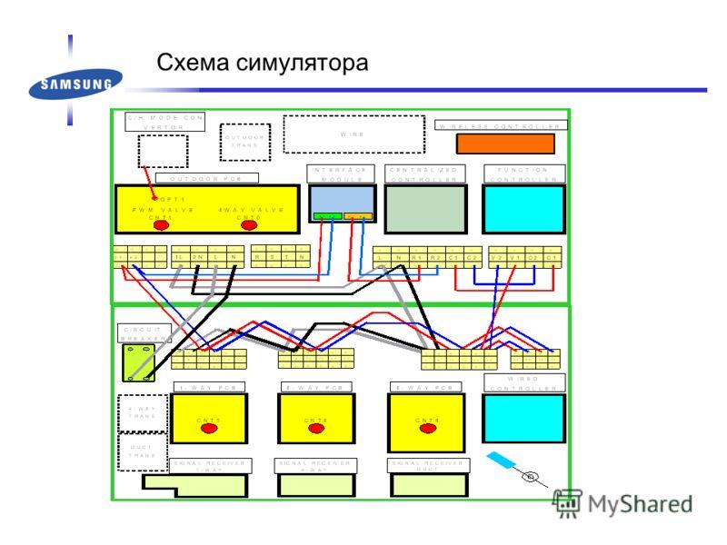 Схема симулятора