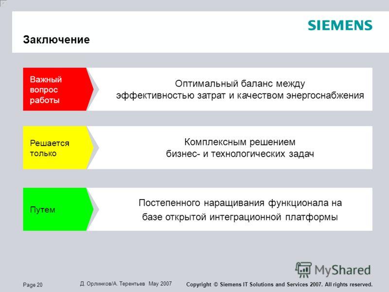 Page 20 Д. Орлинков/А. Терентьев May 2007 Copyright © Siemens IT Solutions and Services 2007. All rights reserved. Заключение Важный вопрос работы Оптимальный баланс между эффективностью затрат и качеством энергоснабжения Решается только Комплексным