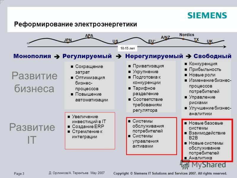 Page 3 Д. Орлинков/А. Терентьев May 2007 Copyright © Siemens IT Solutions and Services 2007. All rights reserved. Сокращение затрат Оптимизация бизнес- процессов Повышение автоматизации Увеличение инвестиций в IT Создание ERP Стремление к интеграции
