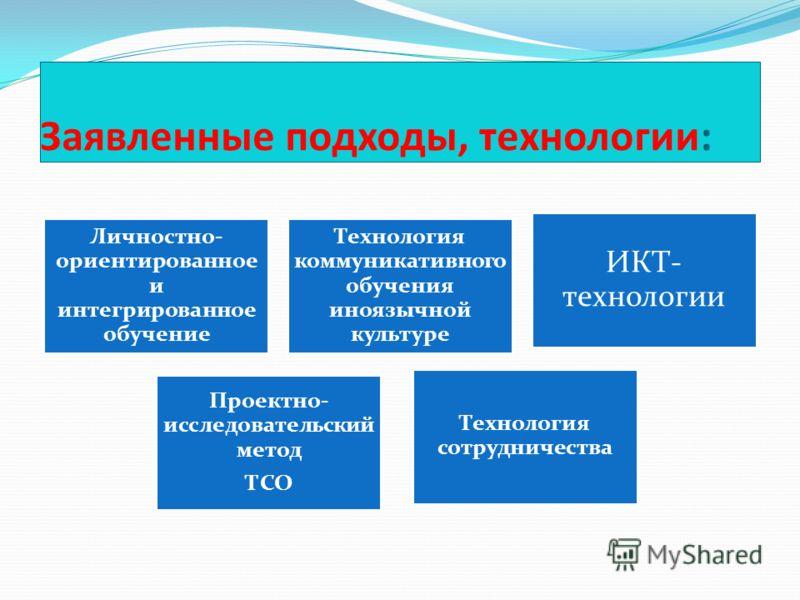Заявленные подходы, технологии: Личностно- ориентированное и интегрированное обучение Технология коммуникативног о обучения иноязычной культуре ИКТ- технологии Проектно- исследовательски й метод ТСО Технология сотрудничества